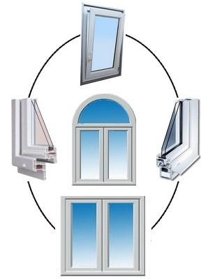 Műanyag nyílászárók és használt ablakok szakszerű beépítése